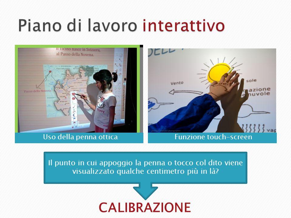 Piano di lavoro interattivo