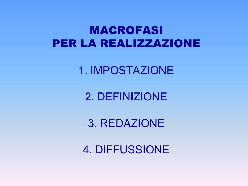 MACROFASI PER LA REALIZZAZIONE 1. IMPOSTAZIONE 2. DEFINIZIONE 3