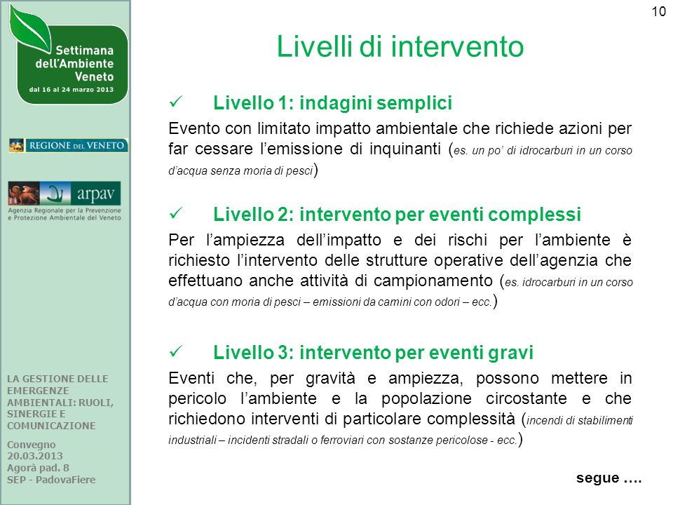 Livelli di intervento Livello 1: indagini semplici