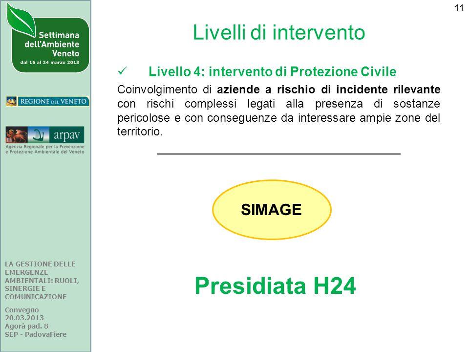 Presidiata H24 Livelli di intervento SIMAGE