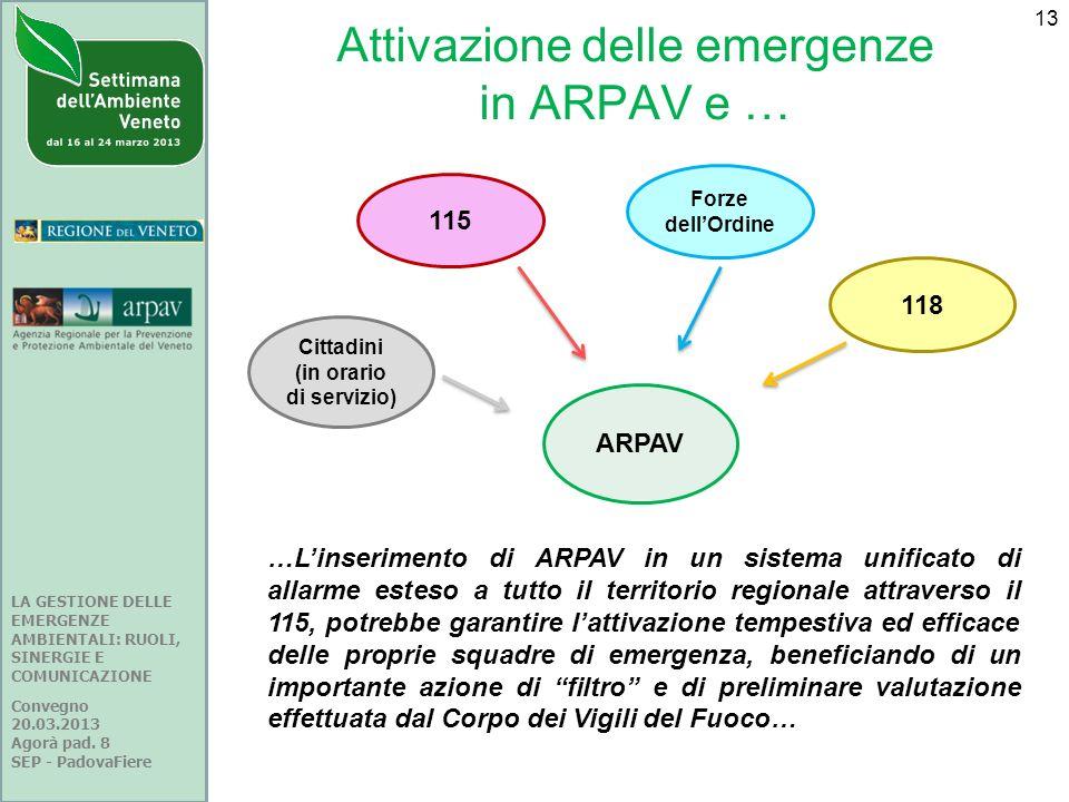 Attivazione delle emergenze in ARPAV e …