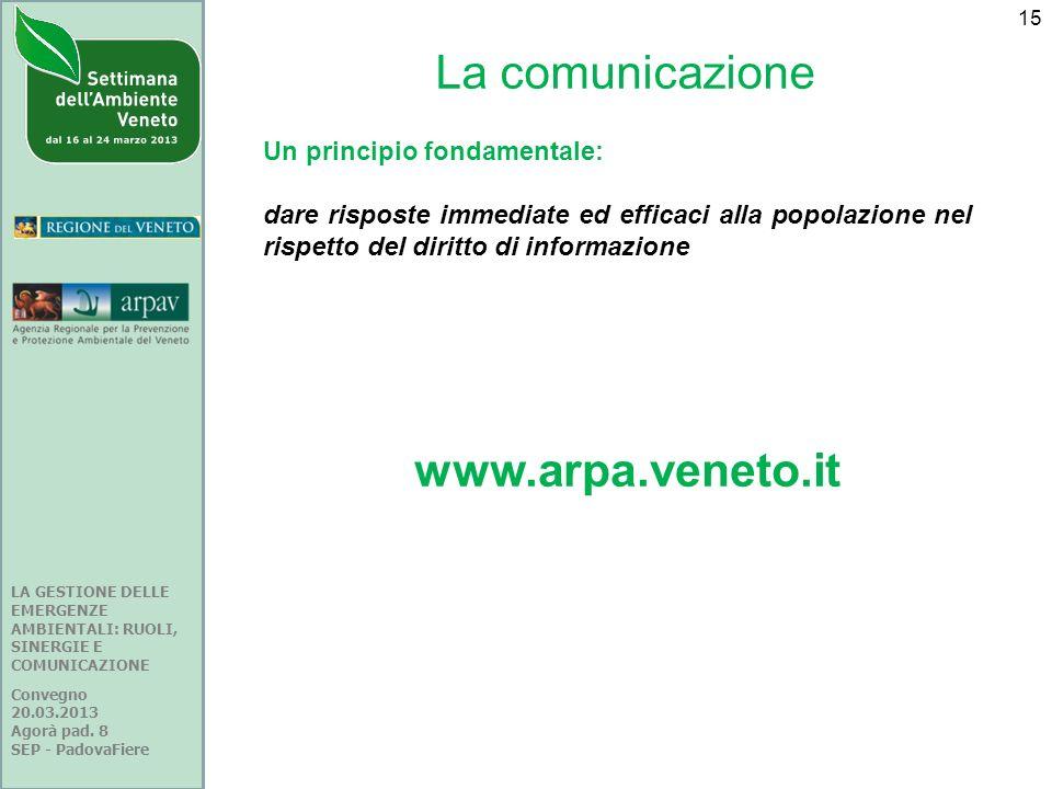 La comunicazione www.arpa.veneto.it Un principio fondamentale: