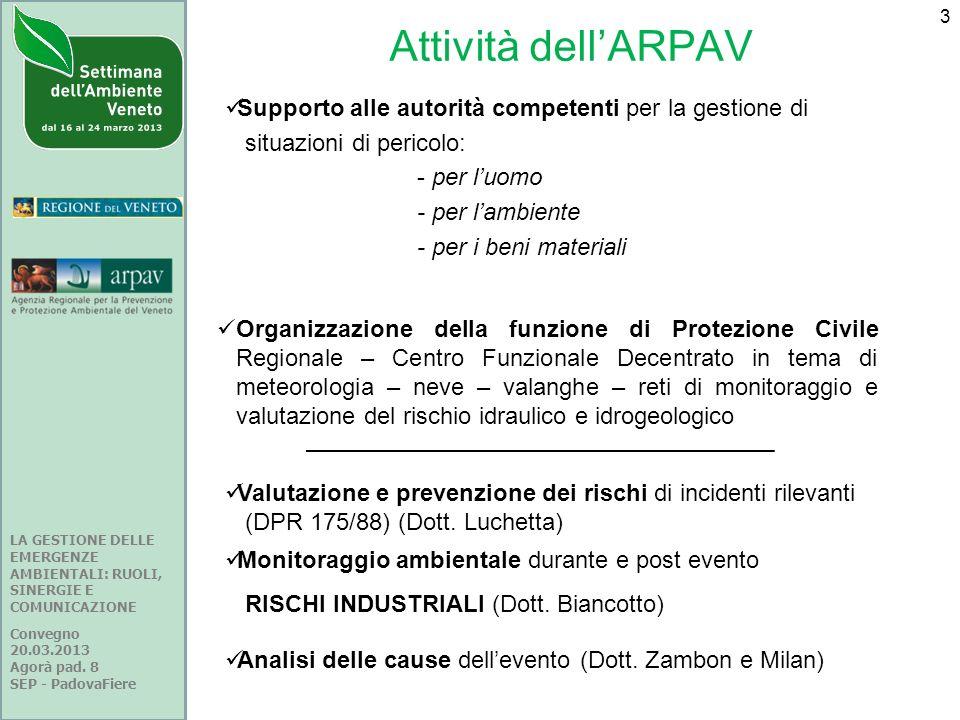Attività dell'ARPAV Supporto alle autorità competenti per la gestione di. situazioni di pericolo: - per l'uomo.
