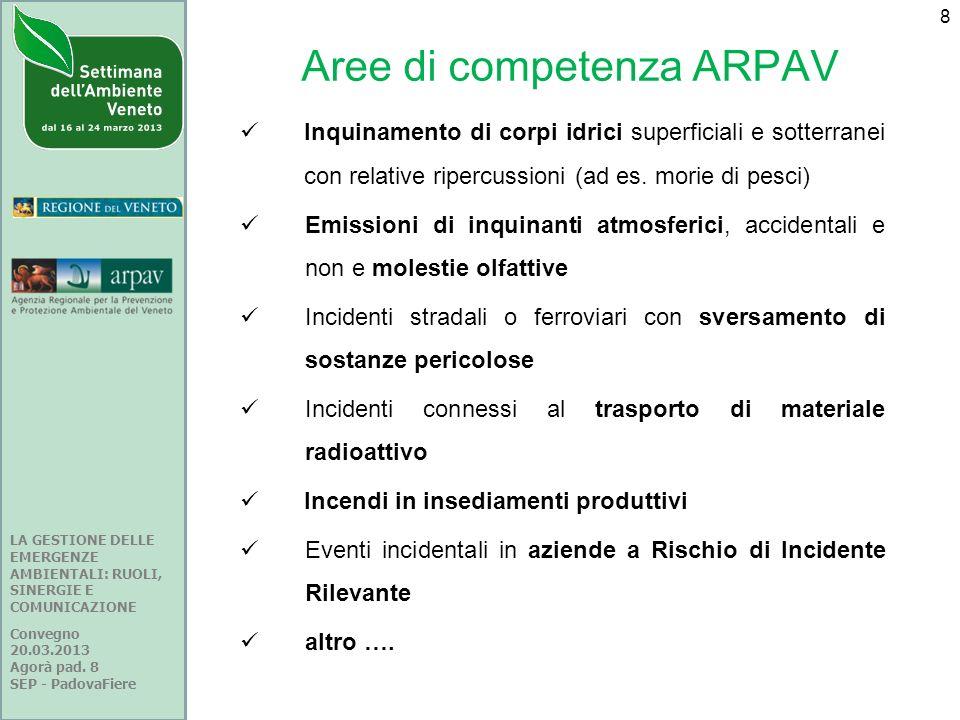 Aree di competenza ARPAV