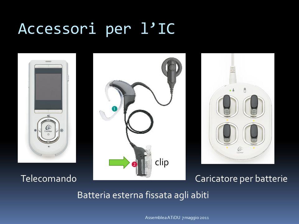 Accessori per l'IC clip Telecomando Caricatore per batterie