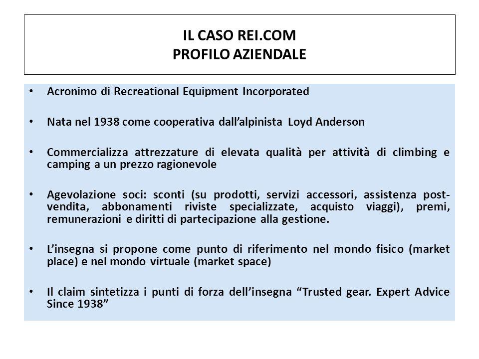 IL CASO REI.COM PROFILO AZIENDALE