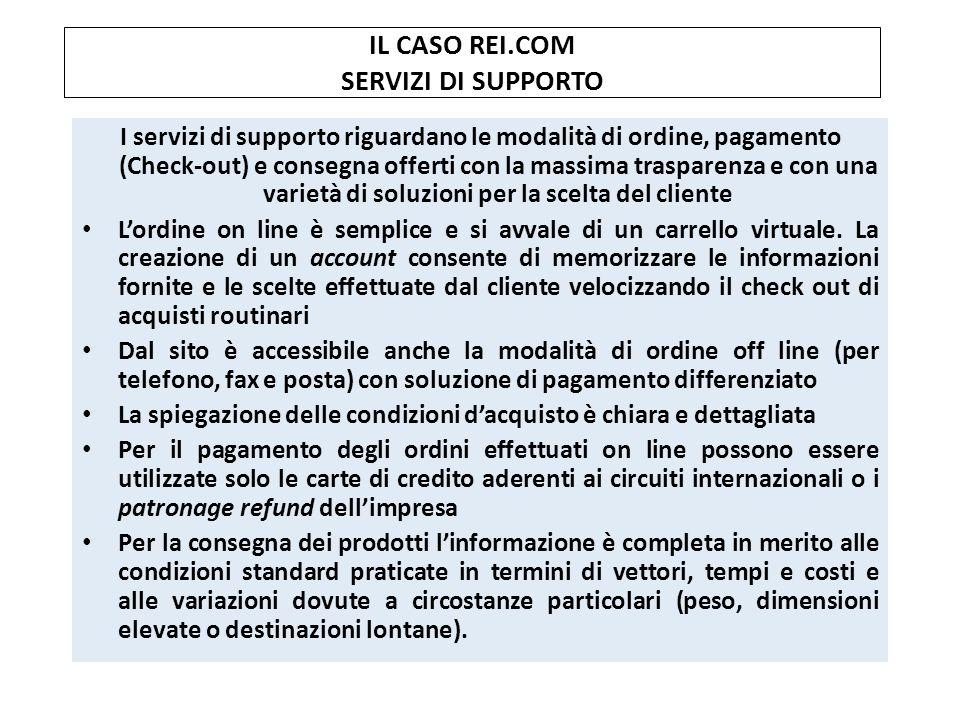 IL CASO REI.COM SERVIZI DI SUPPORTO