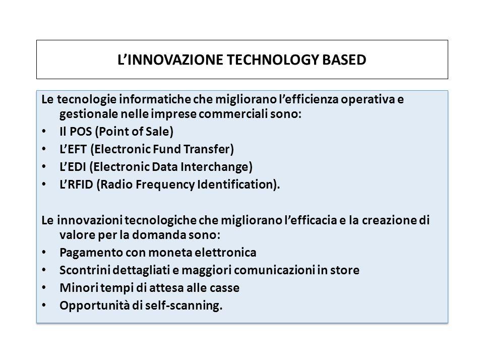 L'INNOVAZIONE TECHNOLOGY BASED