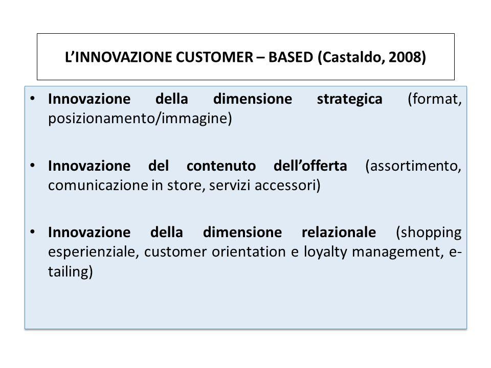 L'INNOVAZIONE CUSTOMER – BASED (Castaldo, 2008)