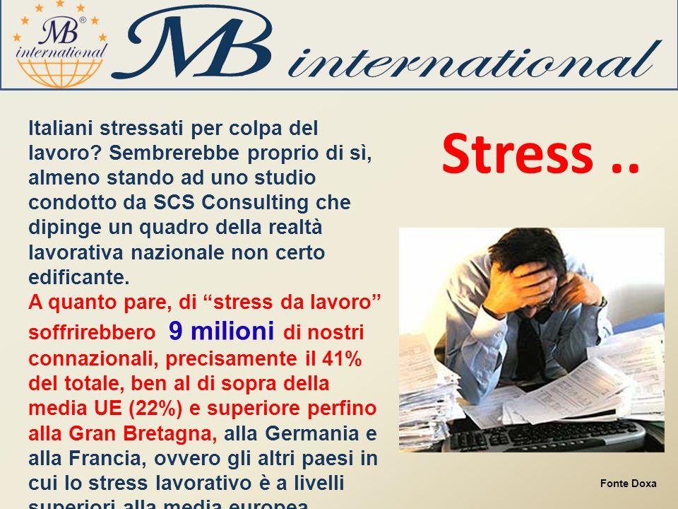 Italiani stressati per colpa del lavoro