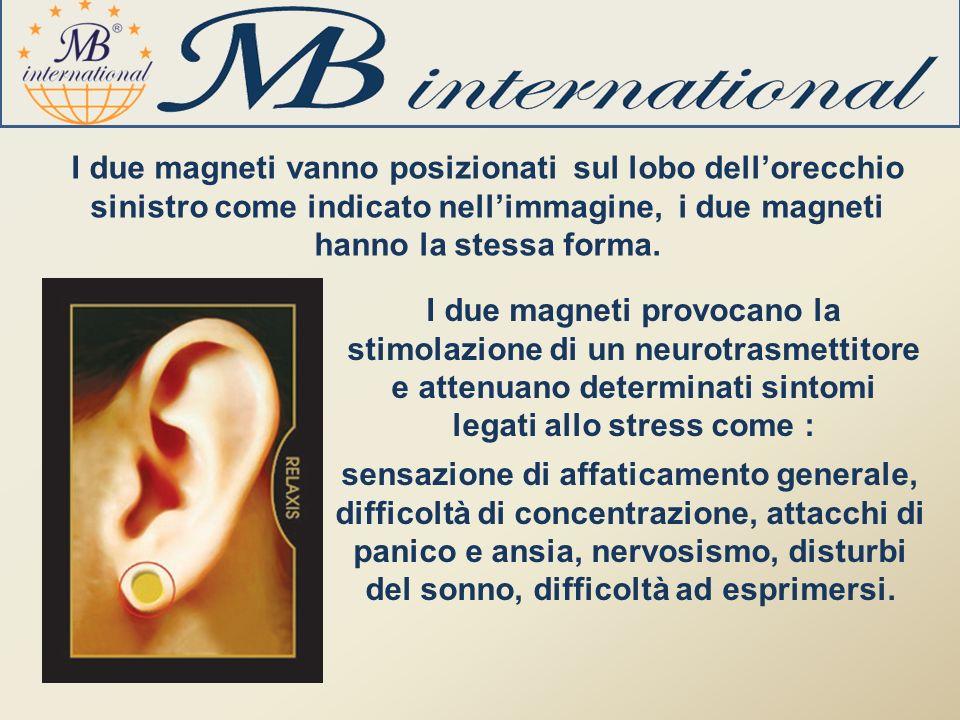 I due magneti vanno posizionati sul lobo dell'orecchio sinistro come indicato nell'immagine, i due magneti hanno la stessa forma.