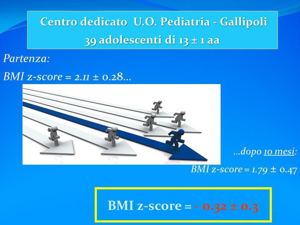 Centro dedicato U.O. Pediatria - Gallipoli 39 adolescenti di 13 ± 1 aa