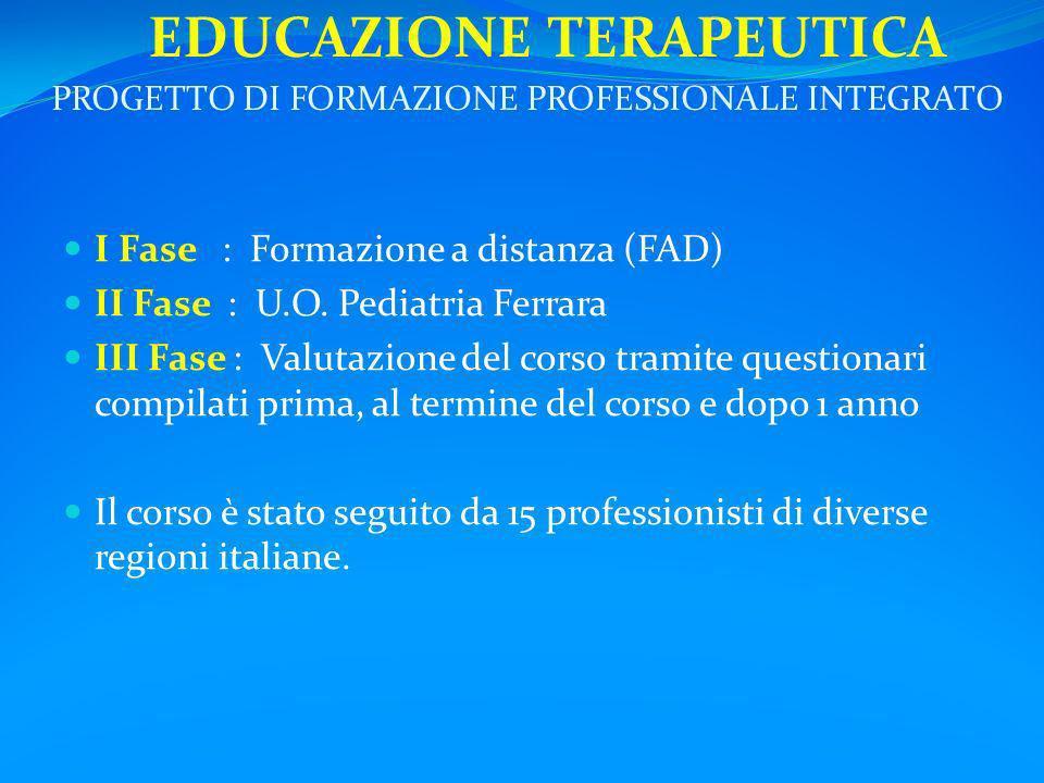 EDUCAZIONE TERAPEUTICA PROGETTO DI FORMAZIONE PROFESSIONALE INTEGRATO