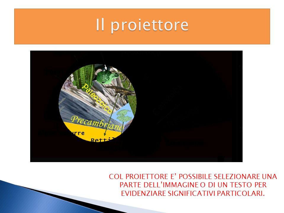Il proiettore COL PROIETTORE E' POSSIBILE SELEZIONARE UNA PARTE DELL'IMMAGINE O DI UN TESTO PER EVIDENZIARE SIGNIFICATIVI PARTICOLARI.