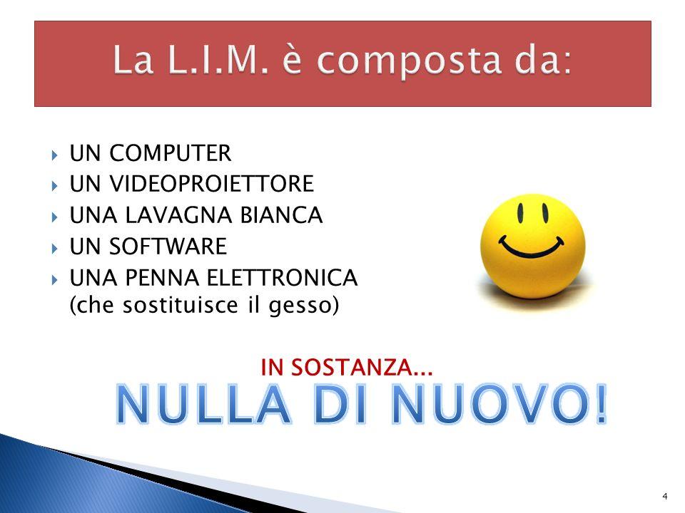 NULLA DI NUOVO! La L.I.M. è composta da: UN COMPUTER