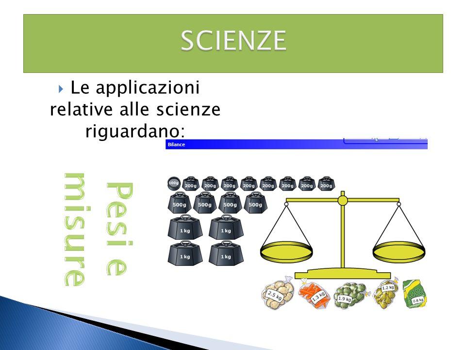 Le applicazioni relative alle scienze riguardano: