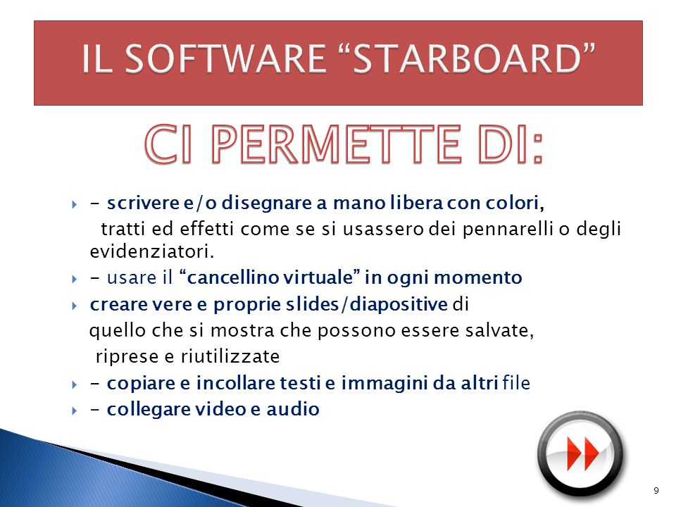 IL SOFTWARE STARBOARD