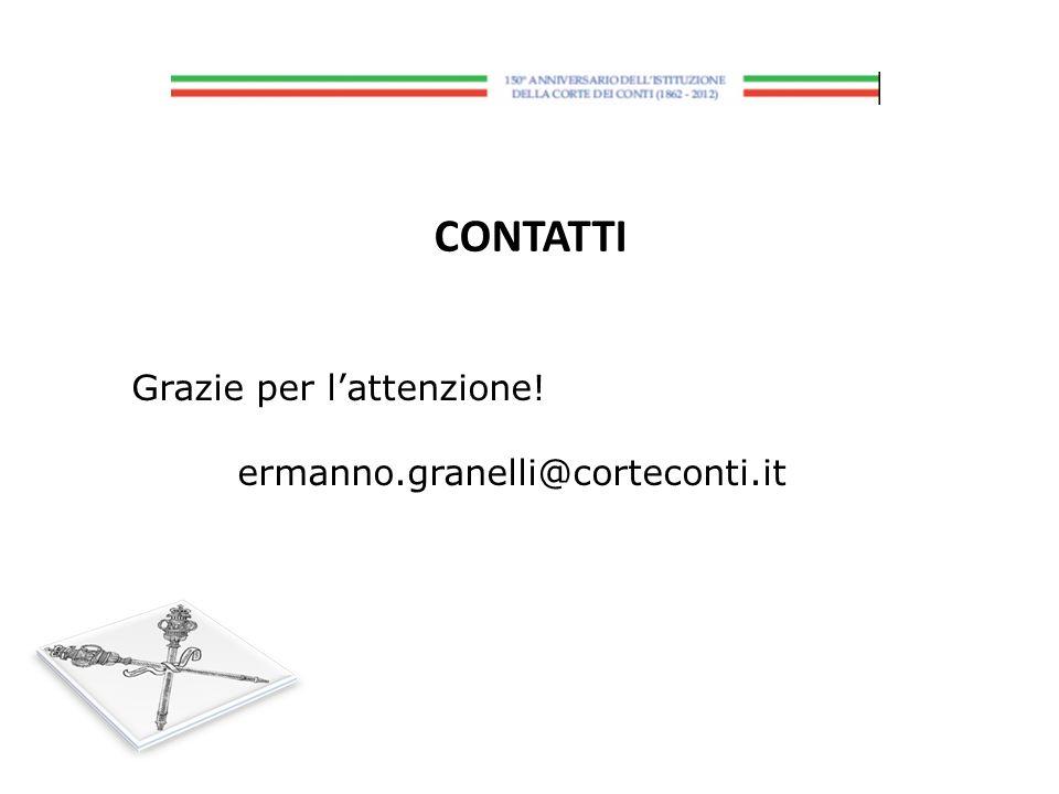 CONTATTI Grazie per l'attenzione! ermanno.granelli@corteconti.it