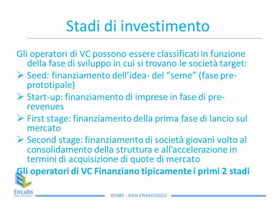 Stadi di investimento Gli operatori di VC possono essere classificati in funzione della fase di sviluppo in cui si trovano le società target: