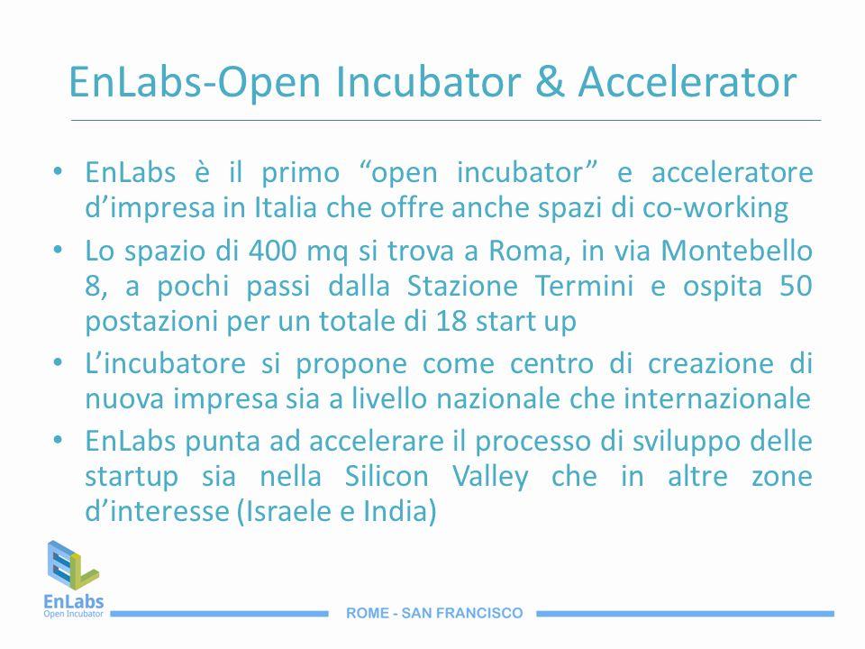 EnLabs-Open Incubator & Accelerator