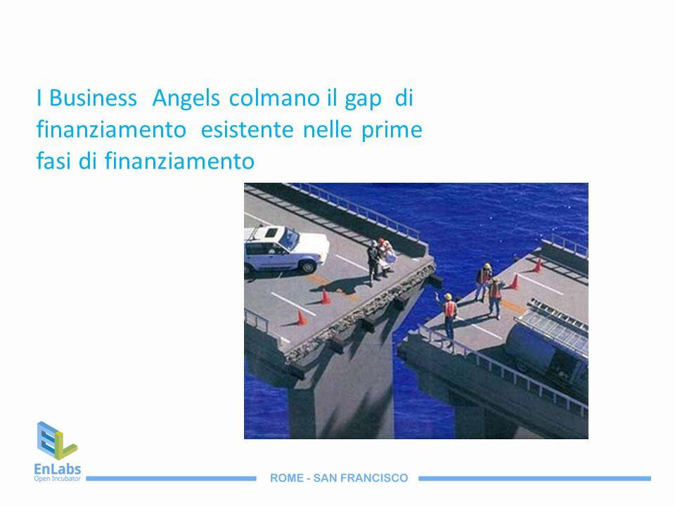 I Business Angels colmano il gap di finanziamento esistente nelle prime fasi di finanziamento
