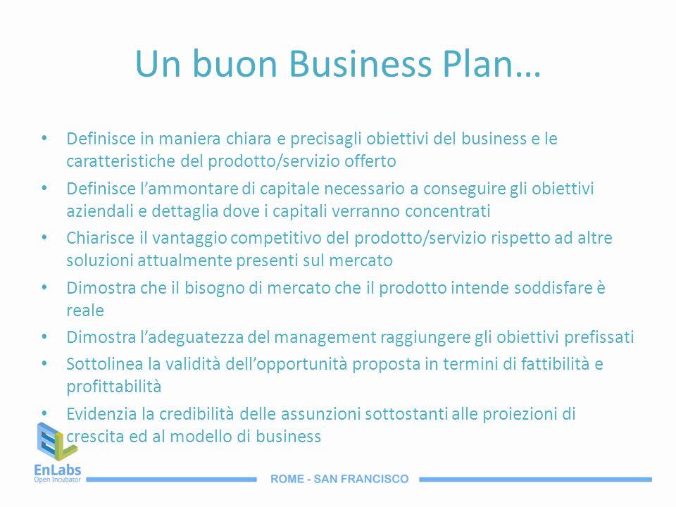 Un buon Business Plan… Definisce in maniera chiara e precisagli obiettivi del business e le caratteristiche del prodotto/servizio offerto.