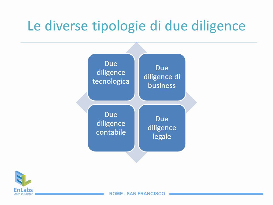 Le diverse tipologie di due diligence