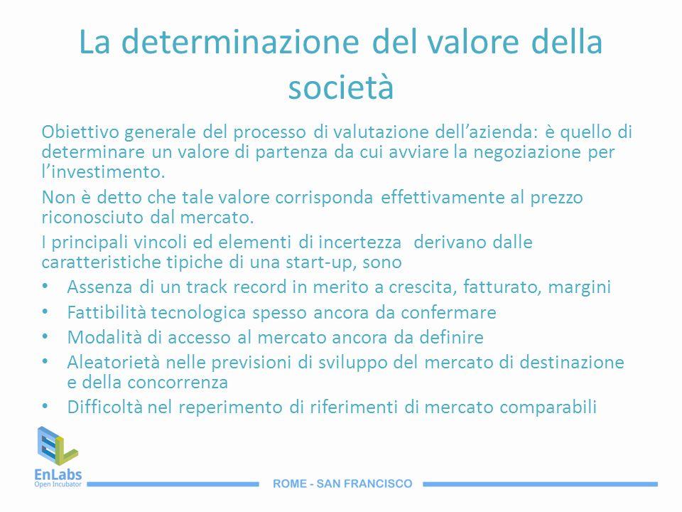 La determinazione del valore della società