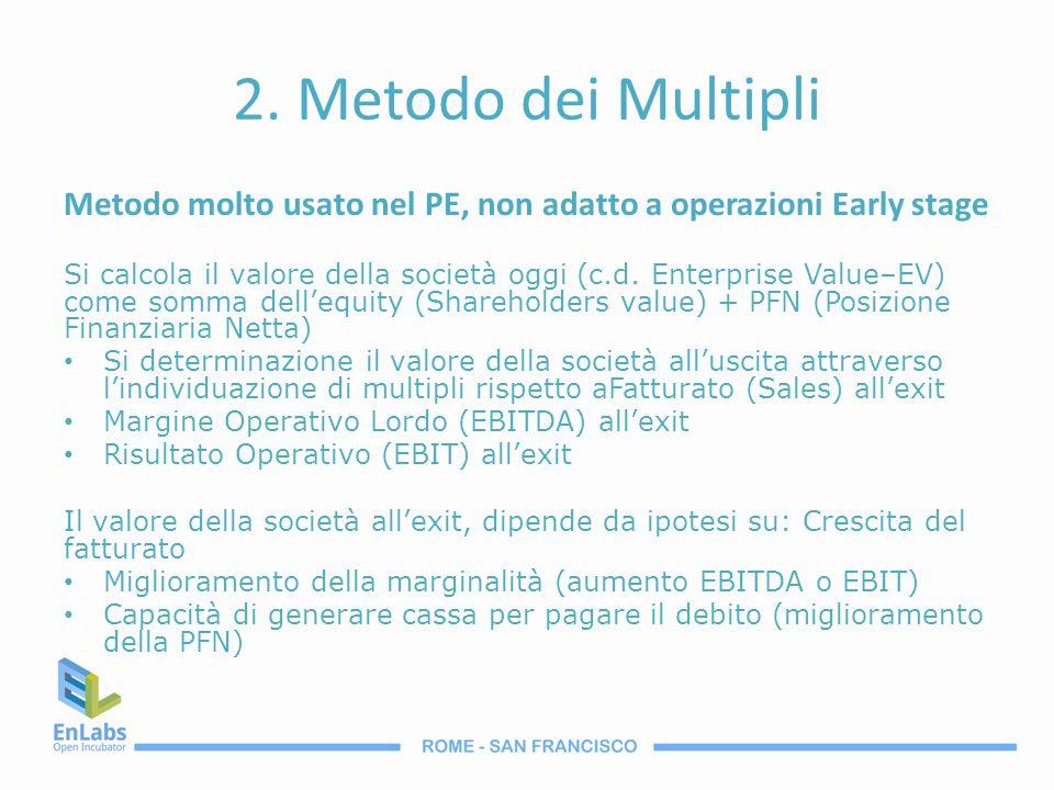 2. Metodo dei Multipli Metodo molto usato nel PE, non adatto a operazioni Early stage.