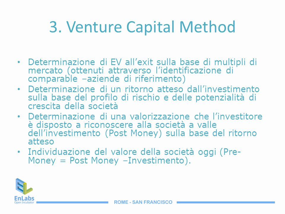 3. Venture Capital Method