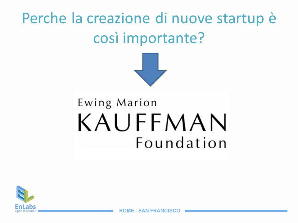 Perche la creazione di nuove startup è così importante