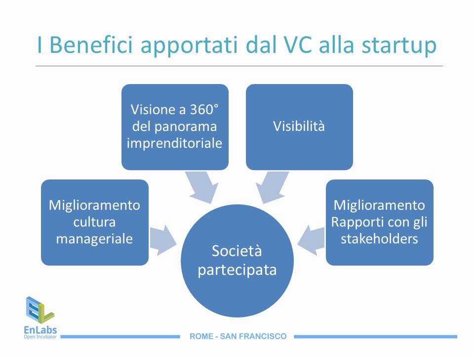 I Benefici apportati dal VC alla startup