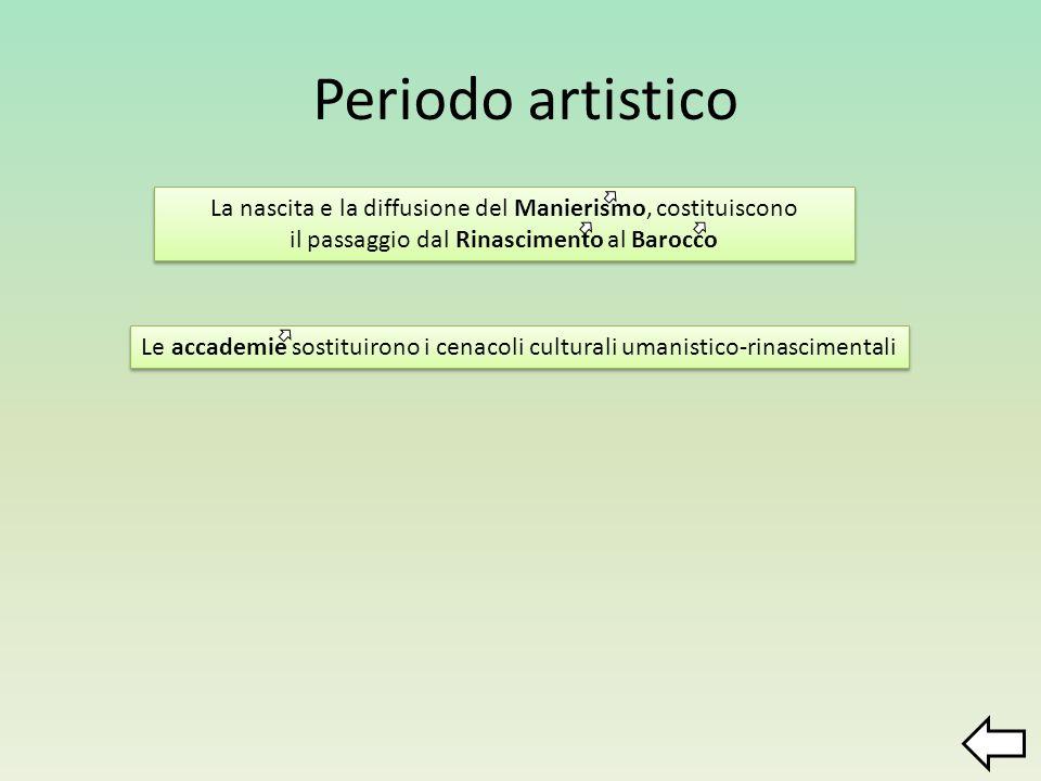 Periodo artistico La nascita e la diffusione del Manierismo, costituiscono il passaggio dal Rinascimento al Barocco.
