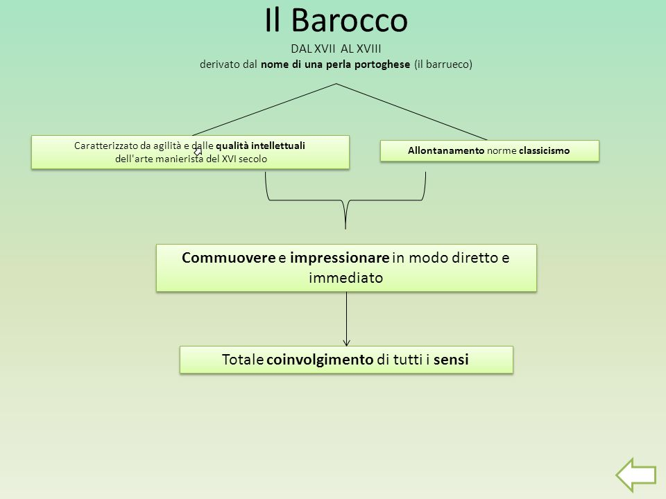 Il Barocco DAL XVII AL XVIII derivato dal nome di una perla portoghese (il barrueco)