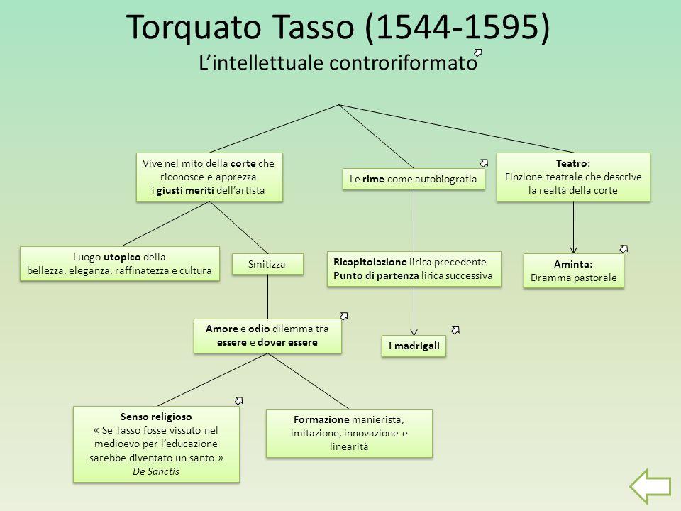 Torquato Tasso (1544-1595) L'intellettuale controriformato