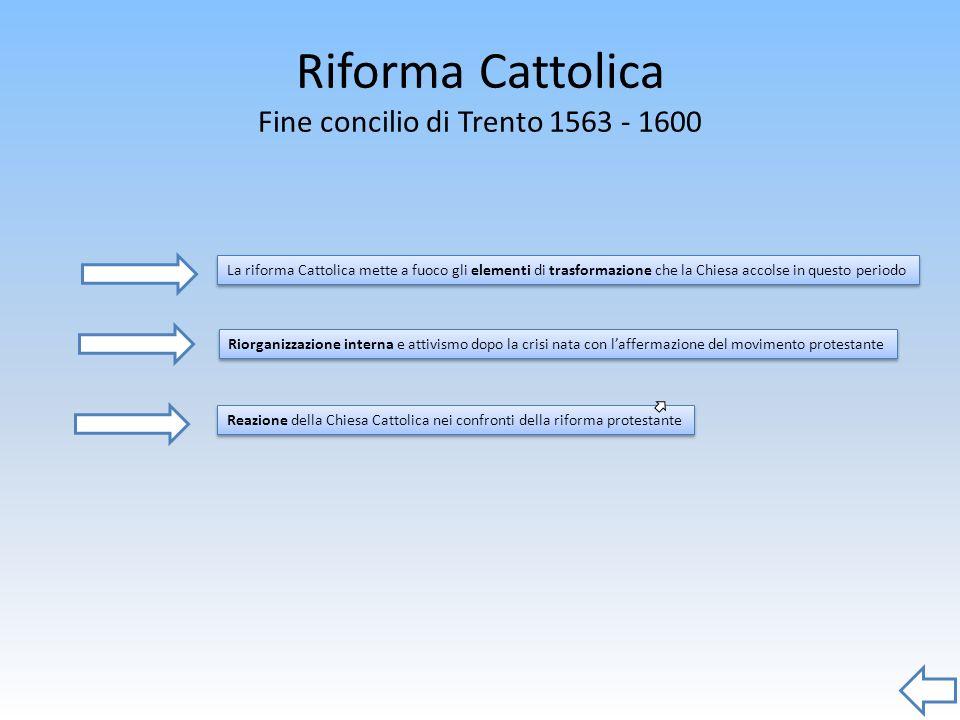 Riforma Cattolica Fine concilio di Trento 1563 - 1600