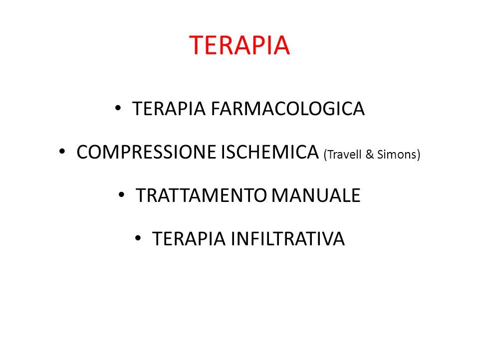 TERAPIA TERAPIA FARMACOLOGICA