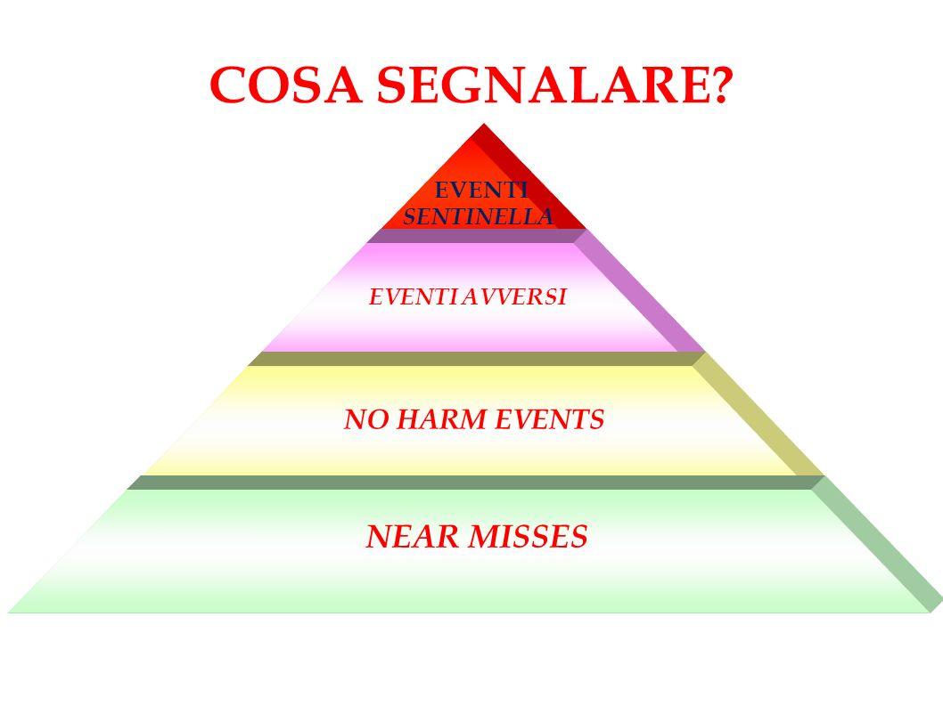 COSA SEGNALARE NEAR MISSES NO HARM EVENTS EVENTI SENTINELLA