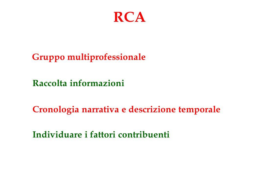 RCA Gruppo multiprofessionale Raccolta informazioni