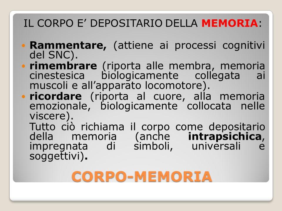 IL CORPO E' DEPOSITARIO DELLA MEMORIA: