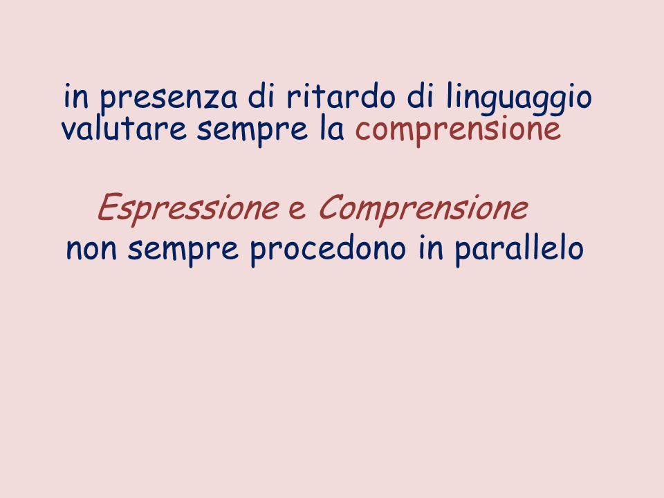 Espressione e Comprensione non sempre procedono in parallelo