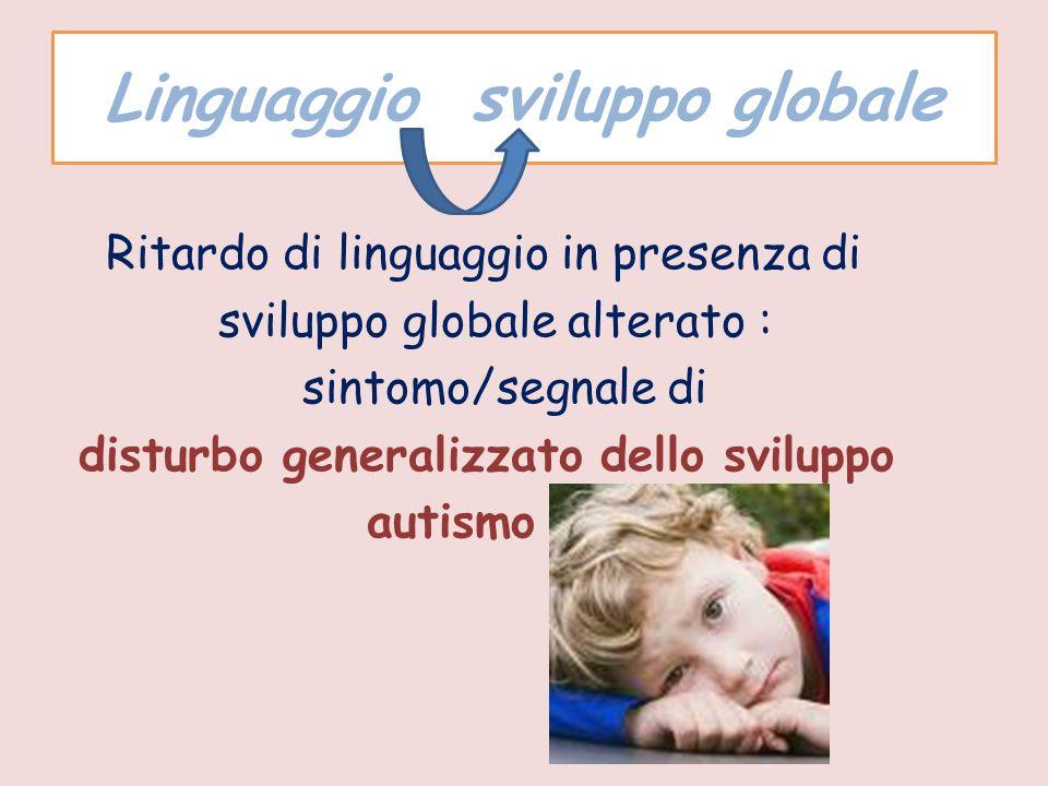 Linguaggio sviluppo globale