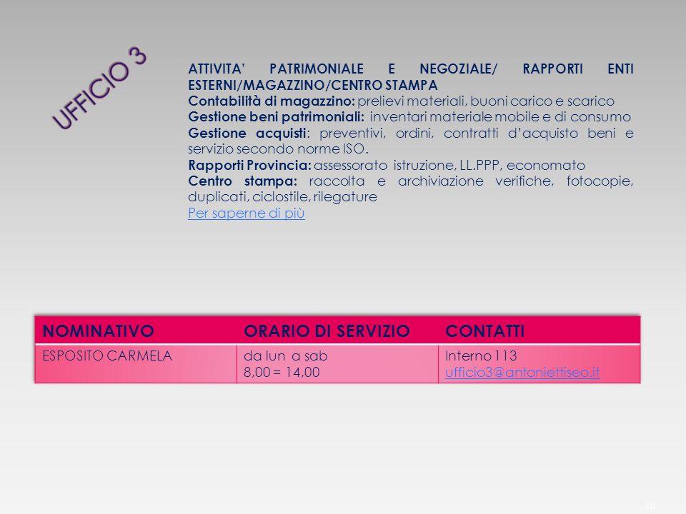 UFFICIO 3 NOMINATIVO ORARIO DI SERVIZIO CONTATTI