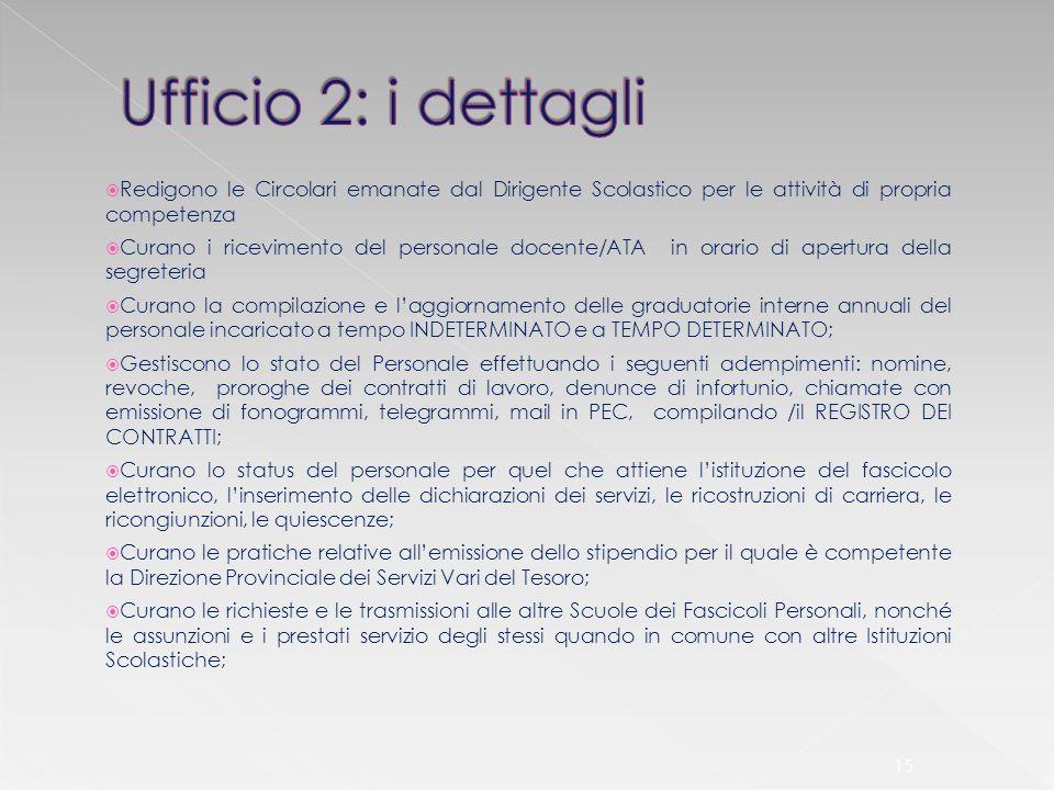 Ufficio 2: i dettagli Redigono le Circolari emanate dal Dirigente Scolastico per le attività di propria competenza.