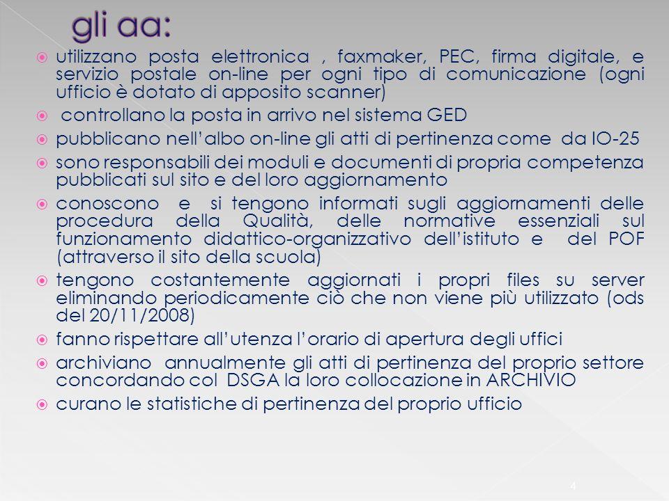 gli aa: