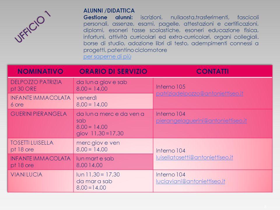 UFFICIO 1 NOMINATIVO ORARIO DI SERVIZIO CONTATTI ALUNNI /DIDATTICA