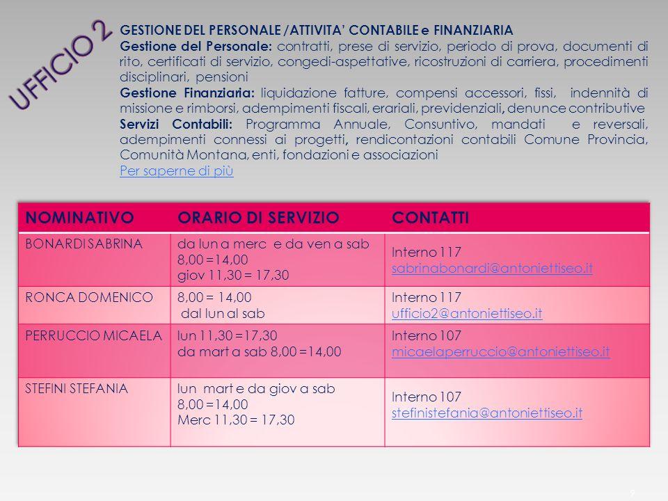 UFFICIO 2 NOMINATIVO ORARIO DI SERVIZIO CONTATTI
