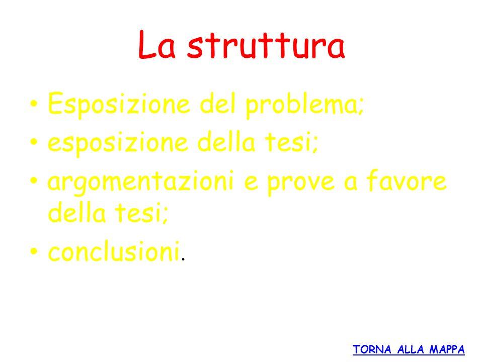 La struttura Esposizione del problema; esposizione della tesi;
