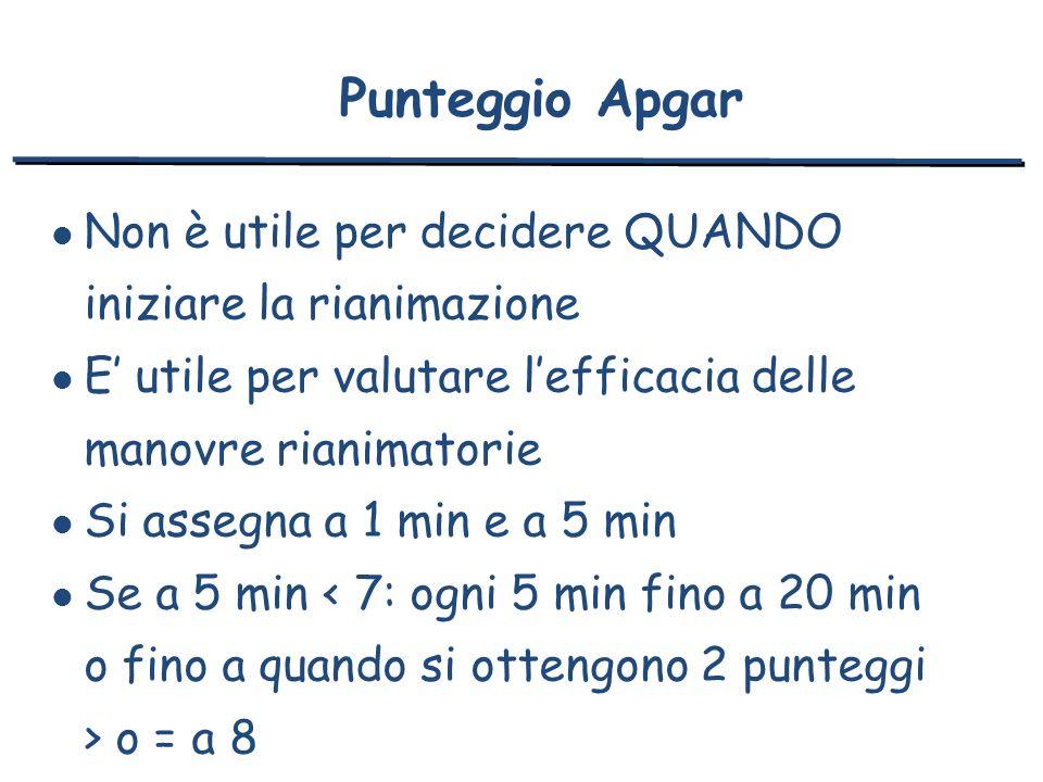 Punteggio Apgar Non è utile per decidere QUANDO iniziare la rianimazione. E' utile per valutare l'efficacia delle manovre rianimatorie.