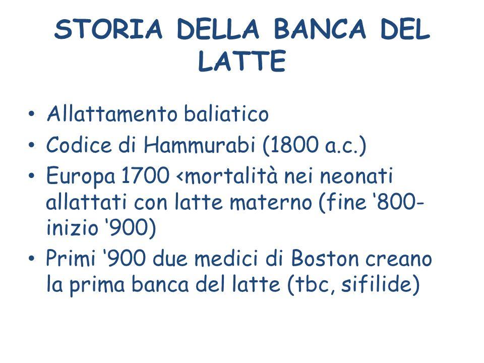 STORIA DELLA BANCA DEL LATTE